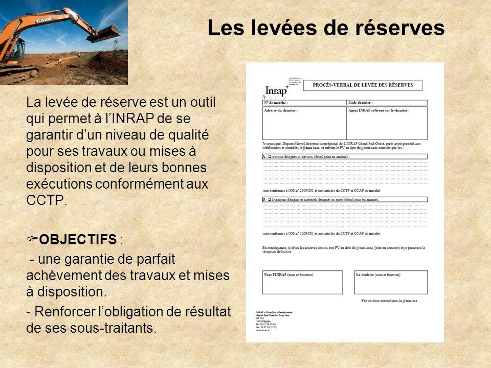 Les levées de réserves