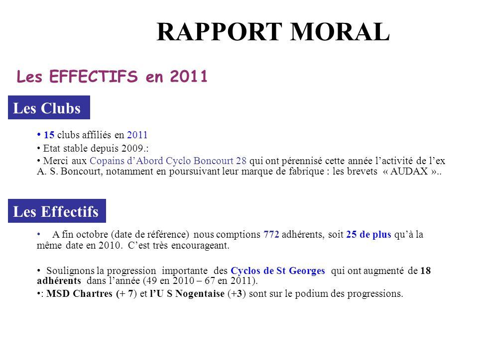 RAPPORT MORAL Les EFFECTIFS en 2011 Les Clubs Les Effectifs