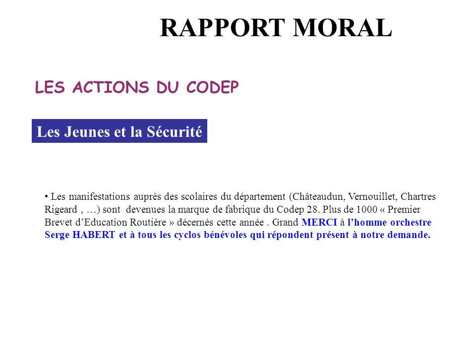 RAPPORT MORAL LES ACTIONS DU CODEP Les Jeunes et la Sécurité
