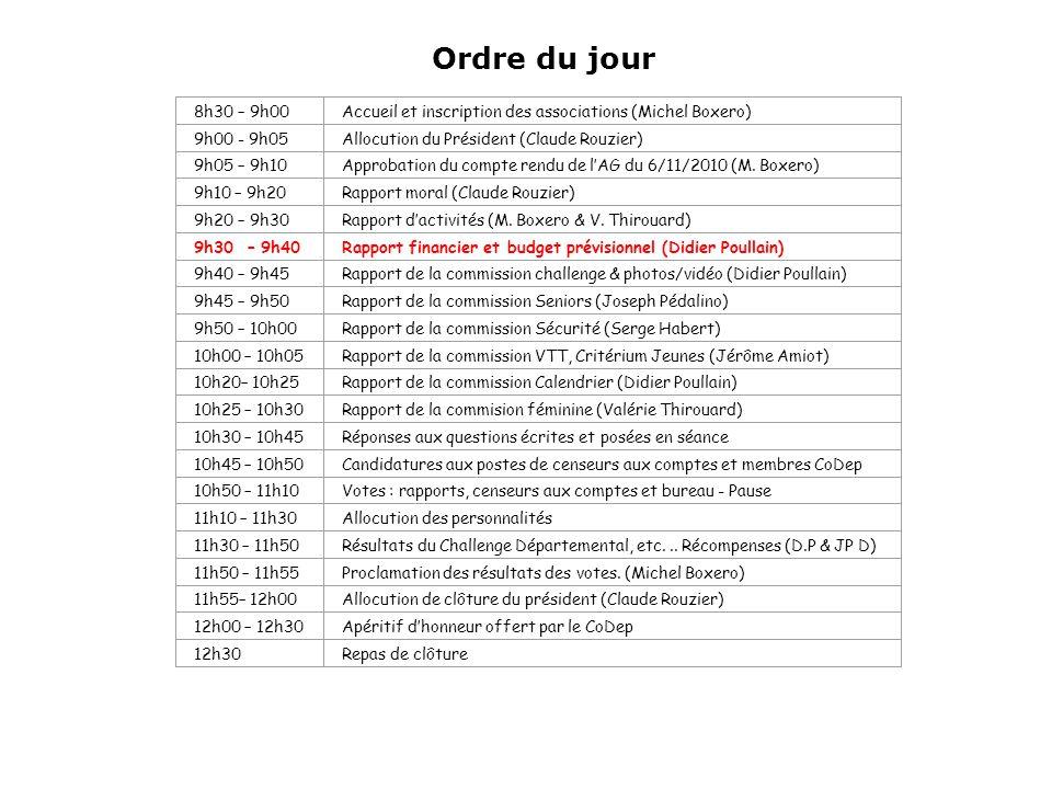 Ordre du jour Ordre du jour 8h30 – 9h00