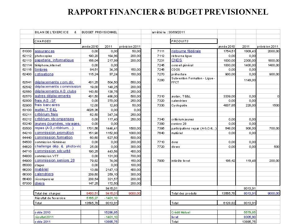 RAPPORT FINANCIER & BUDGET PREVISIONNEL