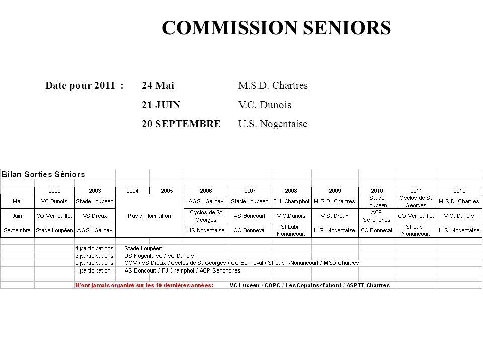 COMMISSION SENIORS Date pour 2011 : 24 Mai M.S.D. Chartres