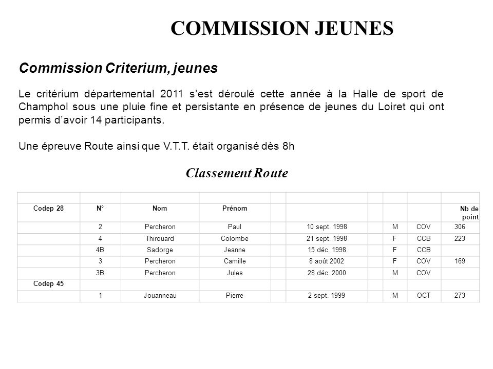 COMMISSION JEUNES Commission Criterium, jeunes Classement Route