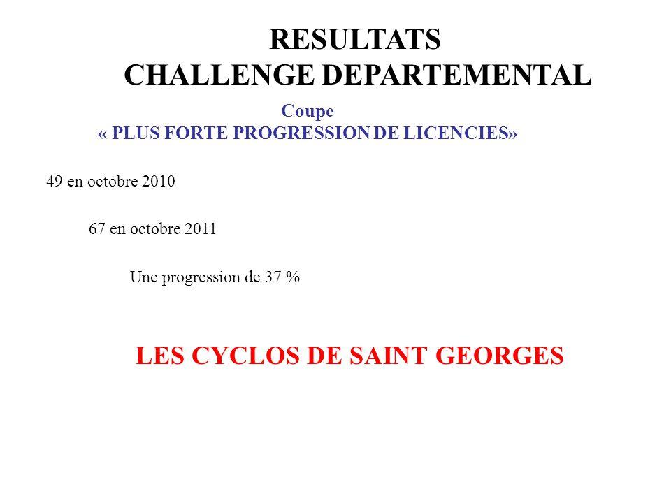 CHALLENGE DEPARTEMENTAL « PLUS FORTE PROGRESSION DE LICENCIES»