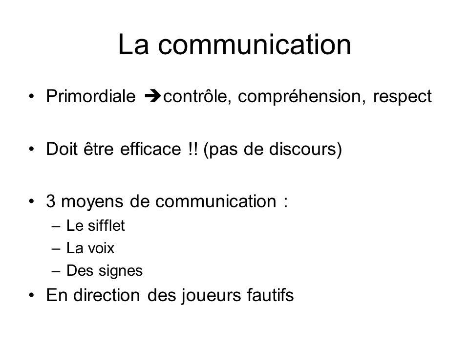La communication Primordiale contrôle, compréhension, respect