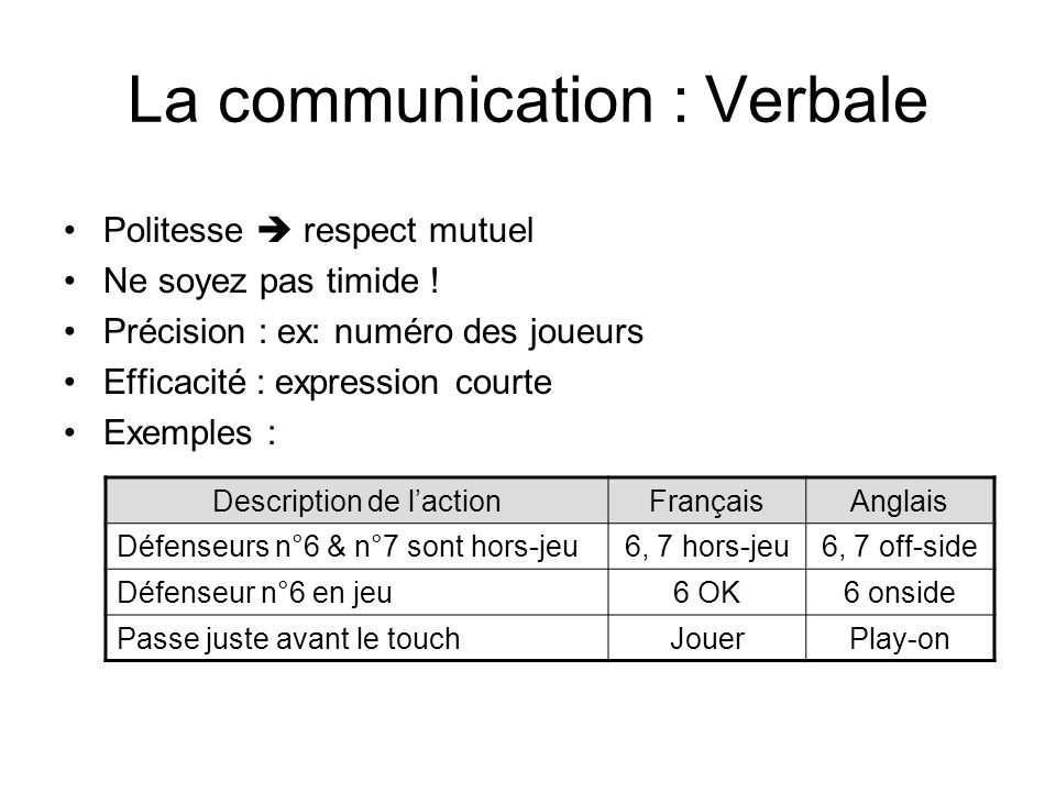 La communication : Verbale
