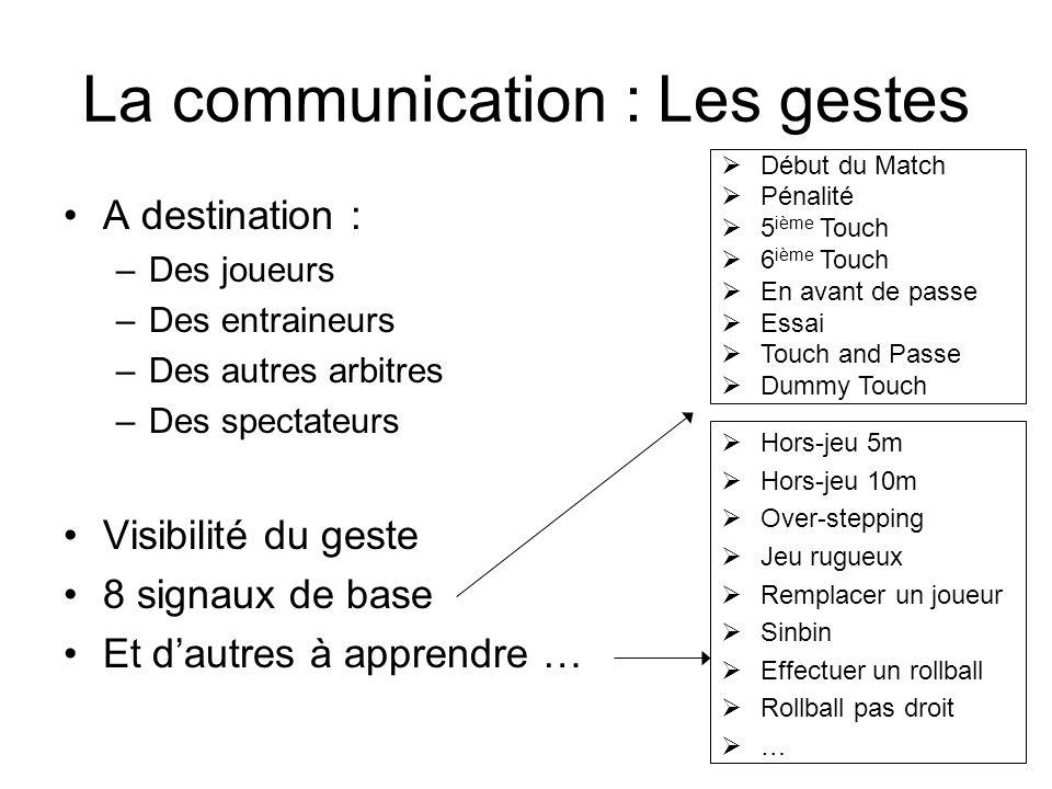 La communication : Les gestes
