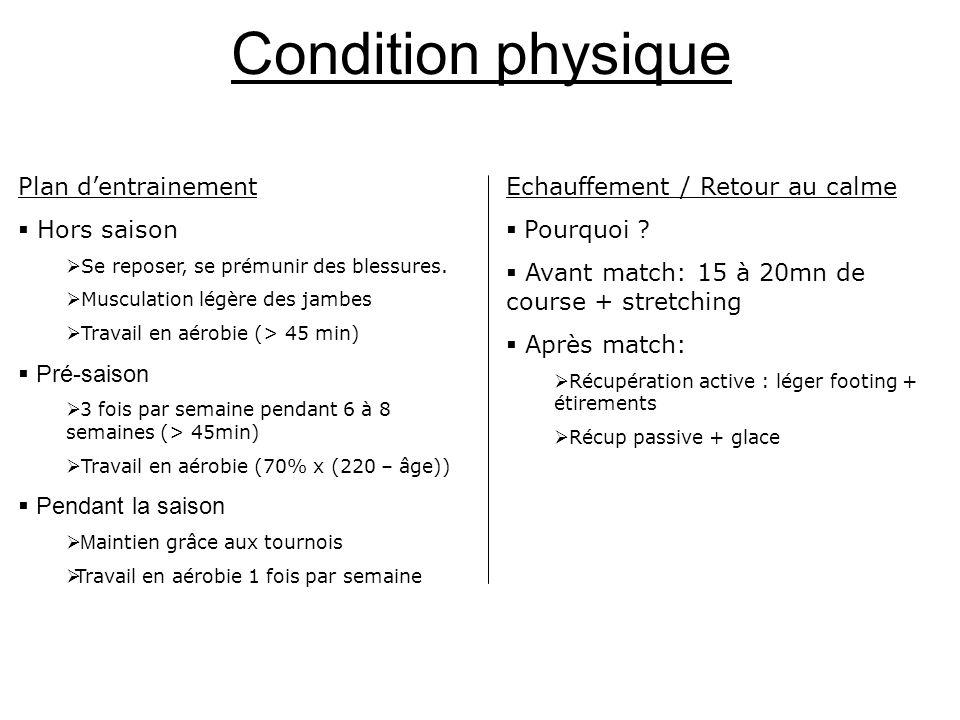 Condition physique Plan d'entrainement Hors saison Pré-saison