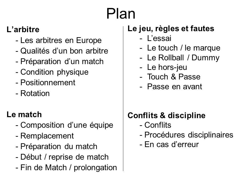 Plan L'arbitre - Les arbitres en Europe - Qualités d'un bon arbitre