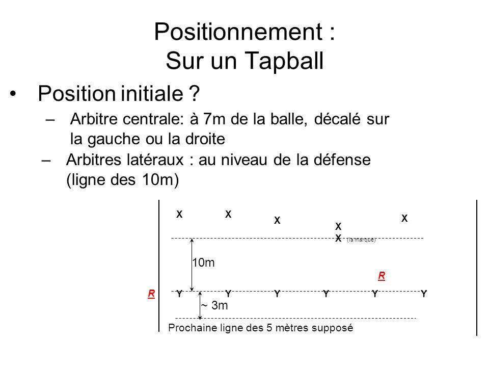 Positionnement : Sur un Tapball