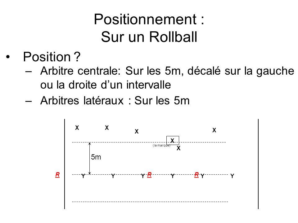 Positionnement : Sur un Rollball