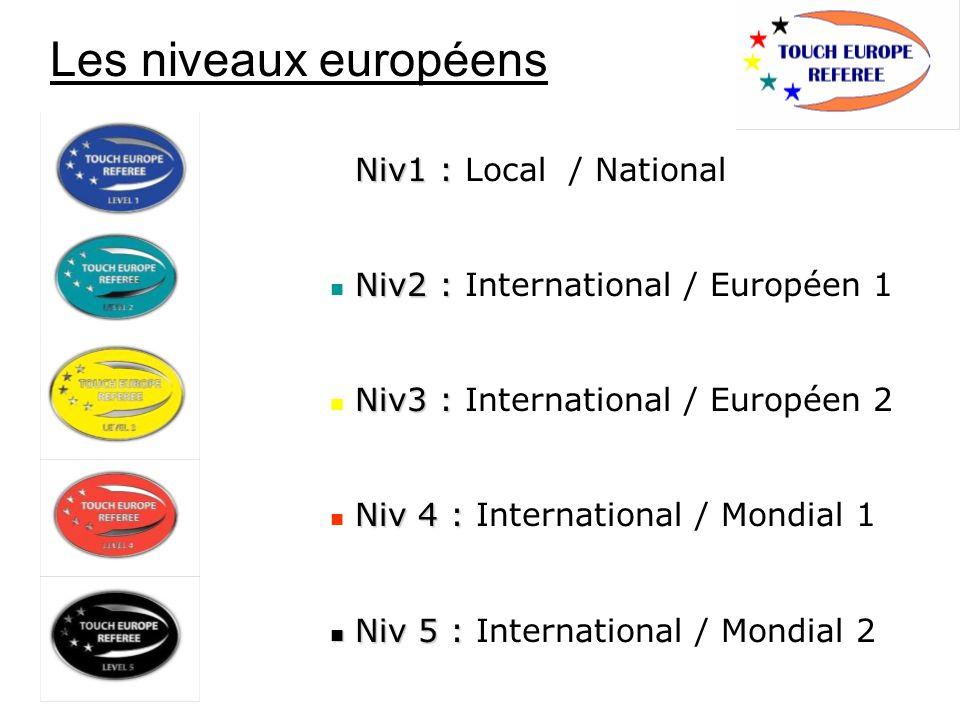 Les niveaux européens Niv1 : Local / National
