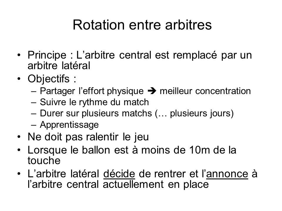 Rotation entre arbitres