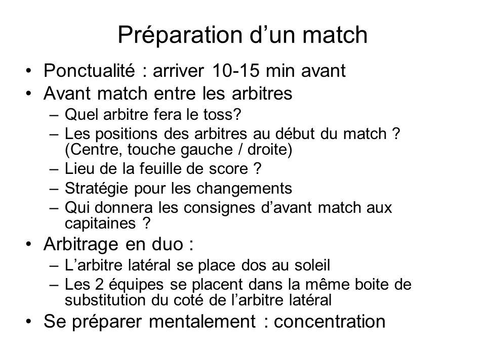 Préparation d'un match