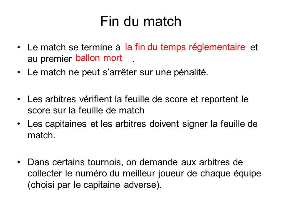 Fin du match Le match se termine à et au premier .