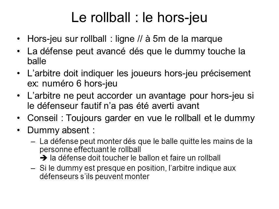 Le rollball : le hors-jeu