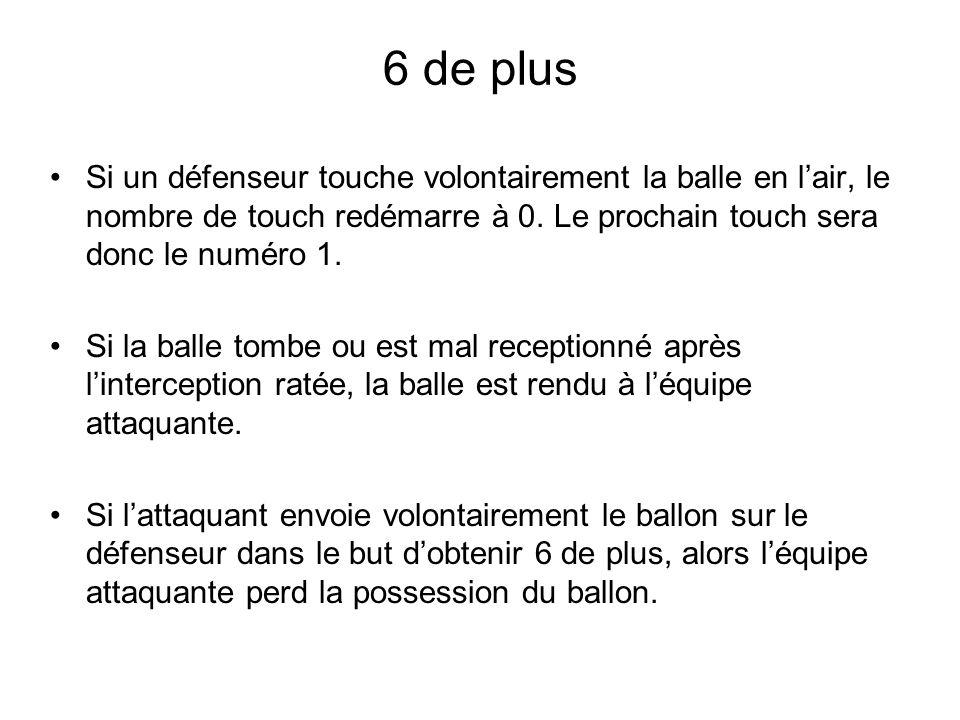6 de plus Si un défenseur touche volontairement la balle en l'air, le nombre de touch redémarre à 0. Le prochain touch sera donc le numéro 1.