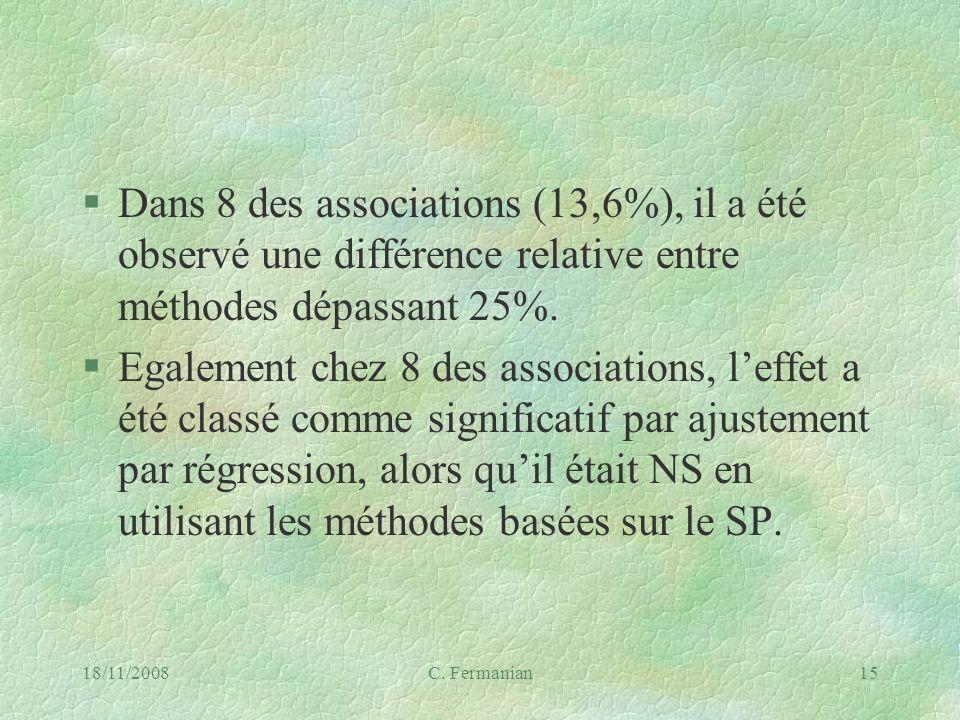 Dans 8 des associations (13,6%), il a été observé une différence relative entre méthodes dépassant 25%.