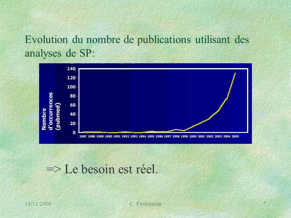 Evolution du nombre de publications utilisant des analyses de SP: