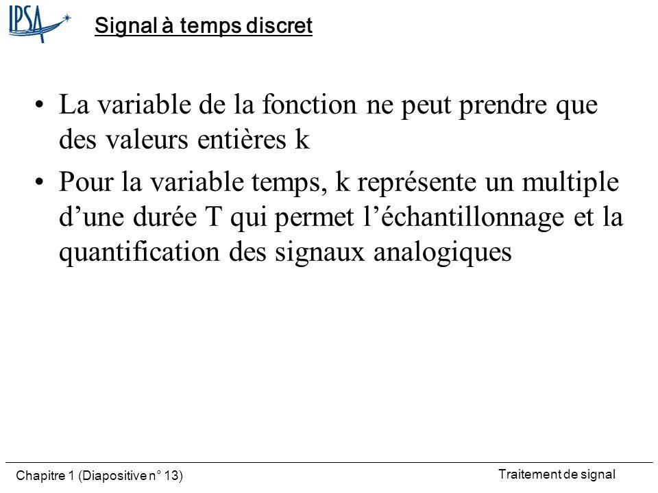 La variable de la fonction ne peut prendre que des valeurs entières k