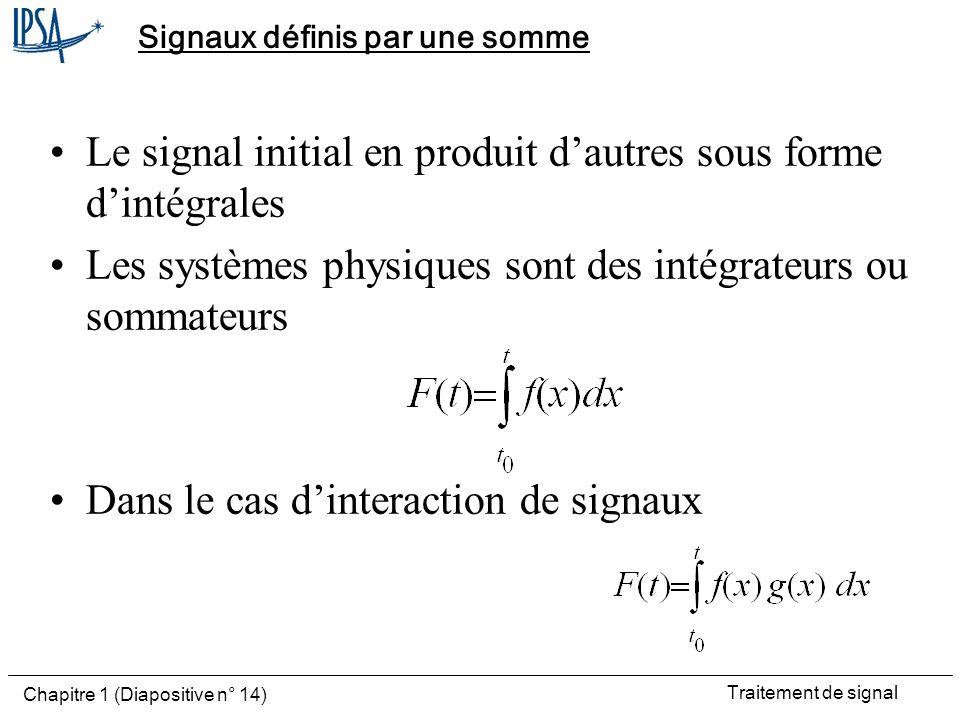 Signaux définis par une somme