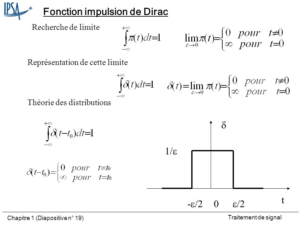 Fonction impulsion de Dirac