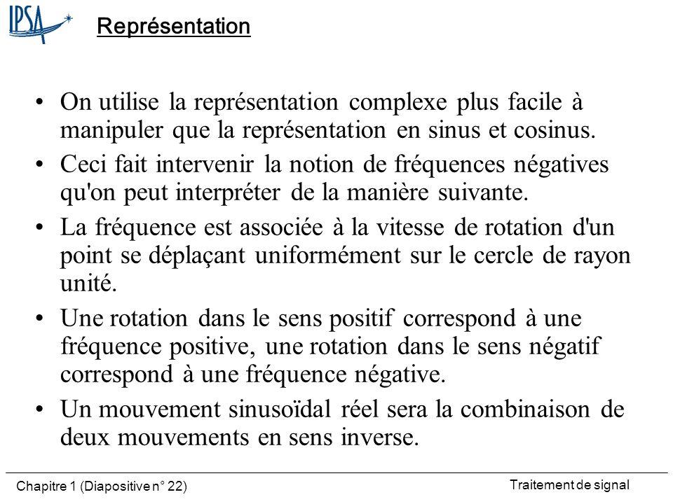 Représentation On utilise la représentation complexe plus facile à manipuler que la représentation en sinus et cosinus.
