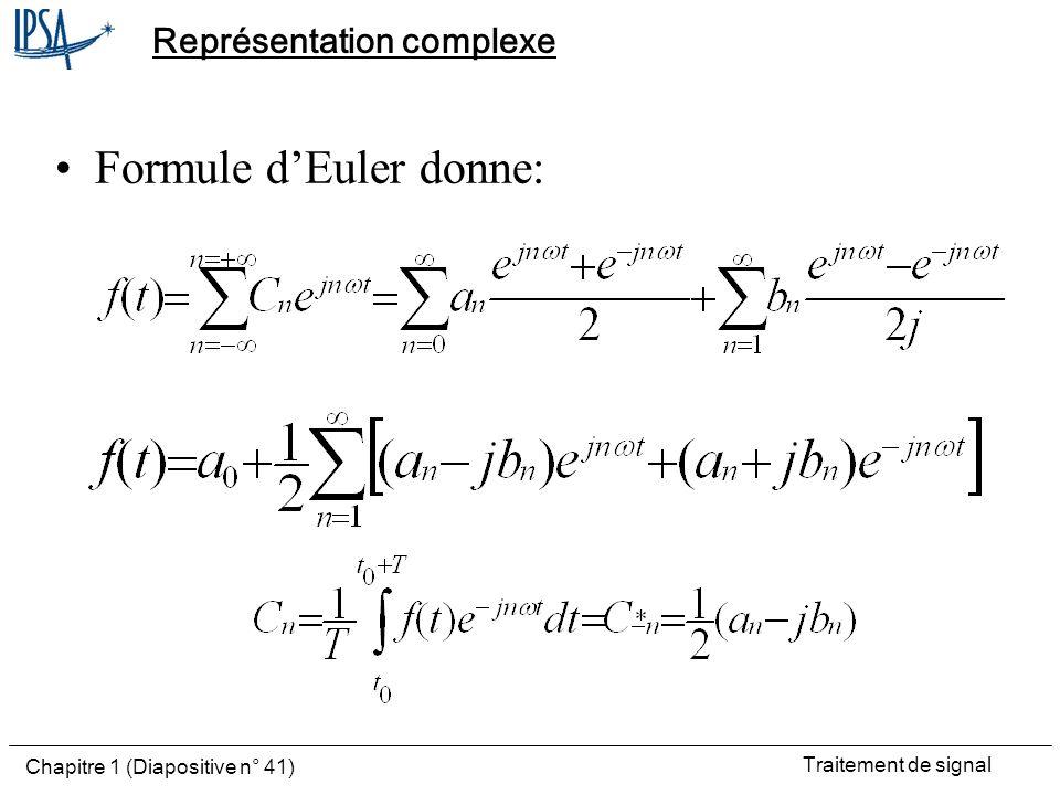 Représentation complexe