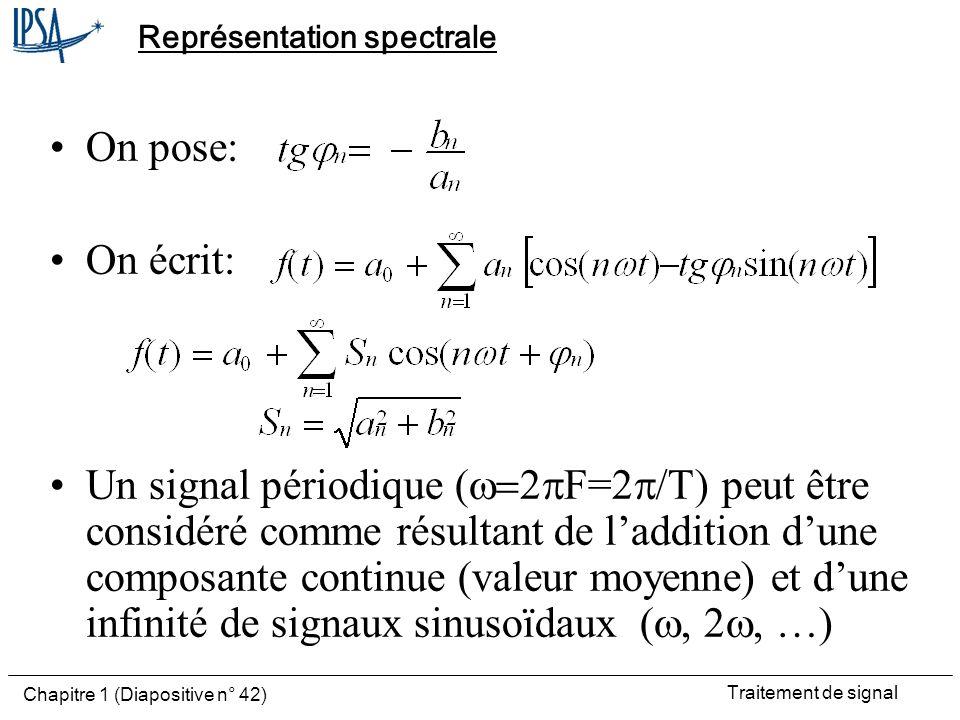 Représentation spectrale