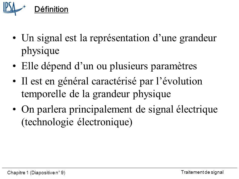 Un signal est la représentation d'une grandeur physique