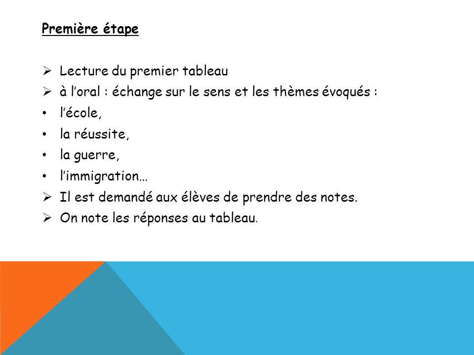 Première étape Lecture du premier tableau. à l'oral : échange sur le sens et les thèmes évoqués : l'école,