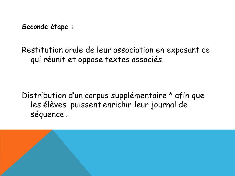 Seconde étape : Restitution orale de leur association en exposant ce qui réunit et oppose textes associés.