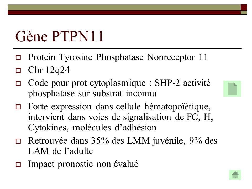Gène PTPN11 Protein Tyrosine Phosphatase Nonreceptor 11 Chr 12q24