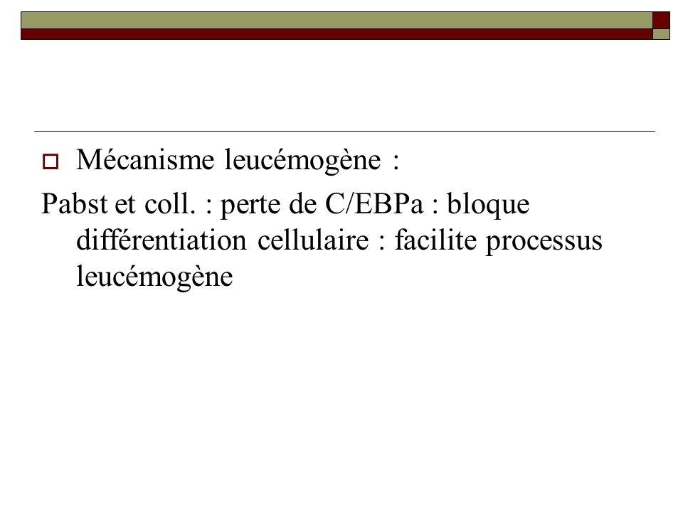 Mécanisme leucémogène :