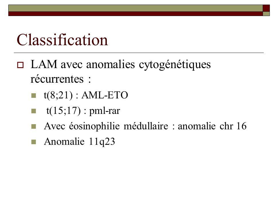 Classification LAM avec anomalies cytogénétiques récurrentes :