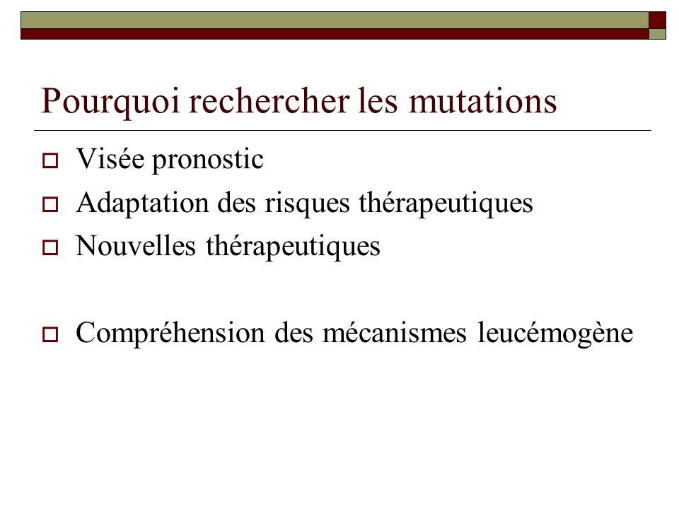 Pourquoi rechercher les mutations