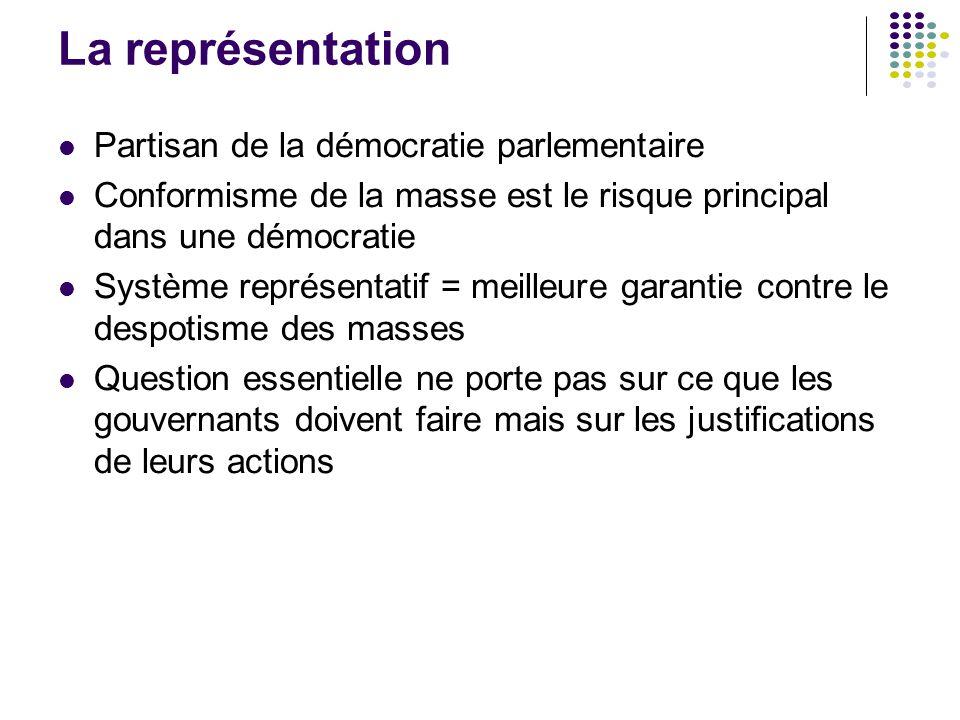 La représentation Partisan de la démocratie parlementaire
