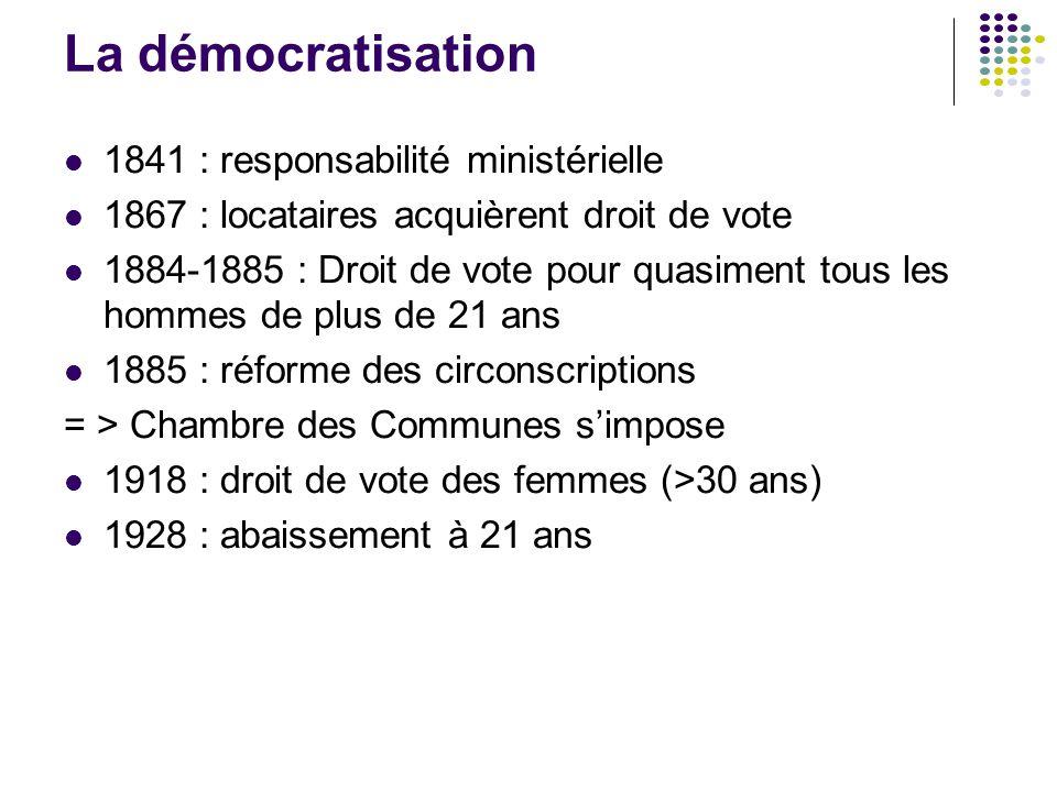 La démocratisation 1841 : responsabilité ministérielle