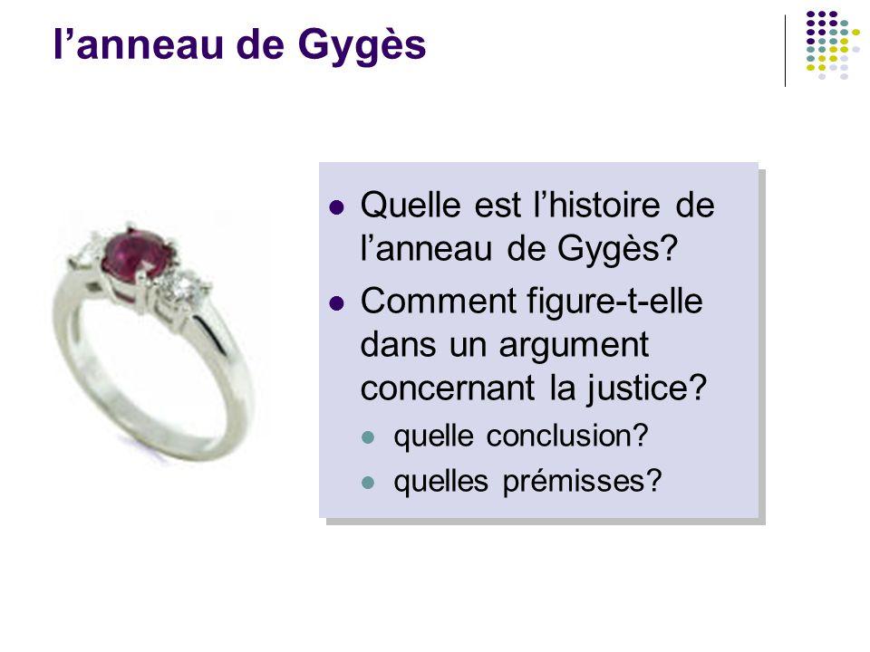 l'anneau de Gygès Quelle est l'histoire de l'anneau de Gygès