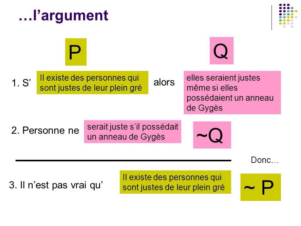 Q P ~Q ~ P …l'argument 1. S' alors 2. Personne ne