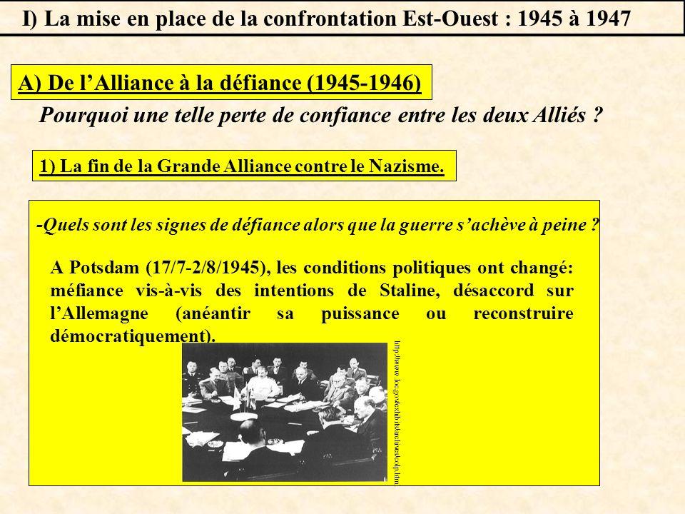 I) La mise en place de la confrontation Est-Ouest : 1945 à 1947