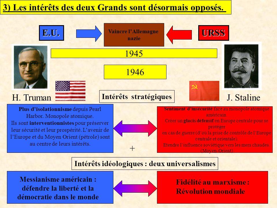 3) Les intérêts des deux Grands sont désormais opposés.