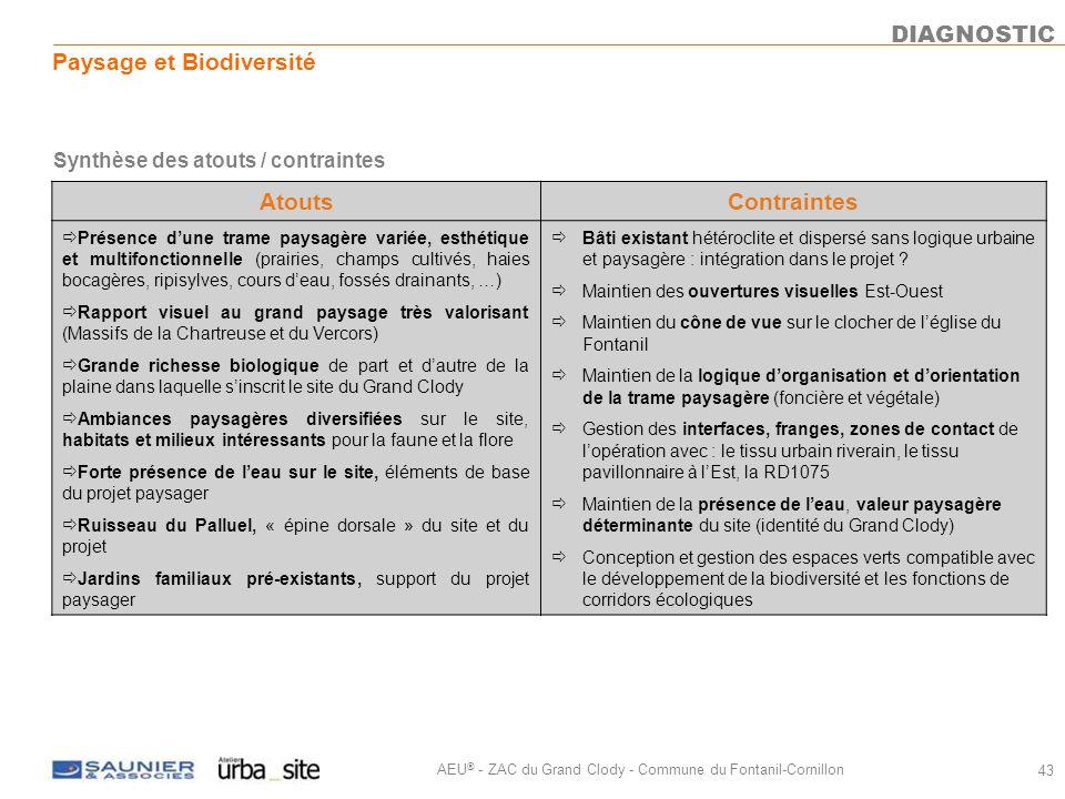 Paysage et Biodiversité