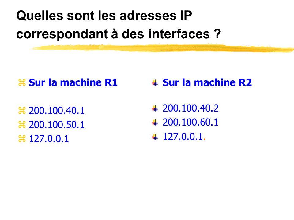 Quelles sont les adresses IP correspondant à des interfaces