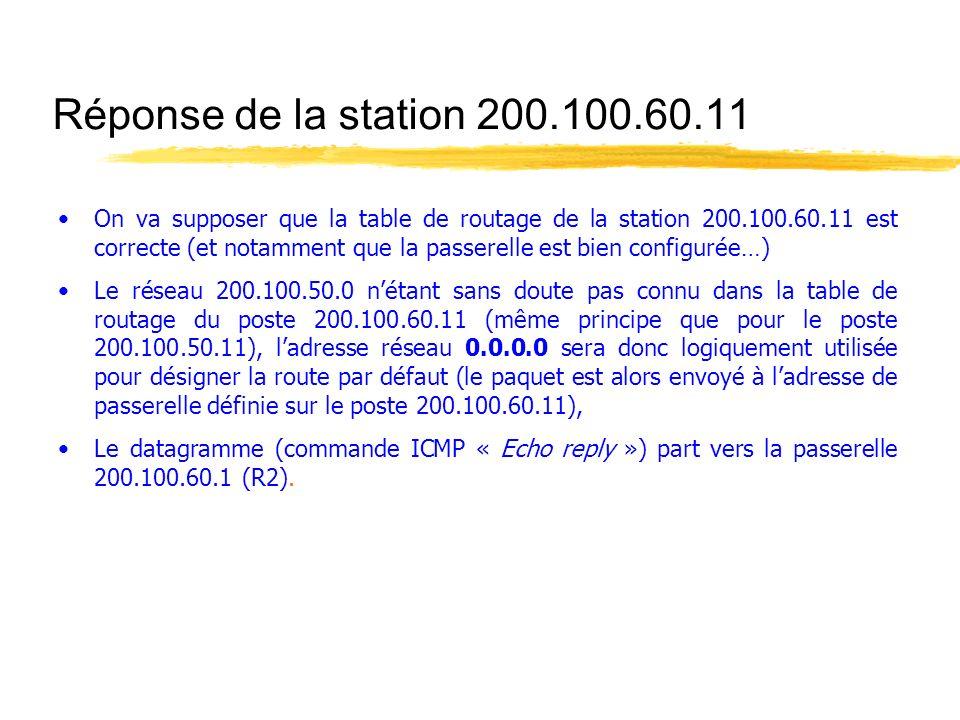 Réponse de la station 200.100.60.11