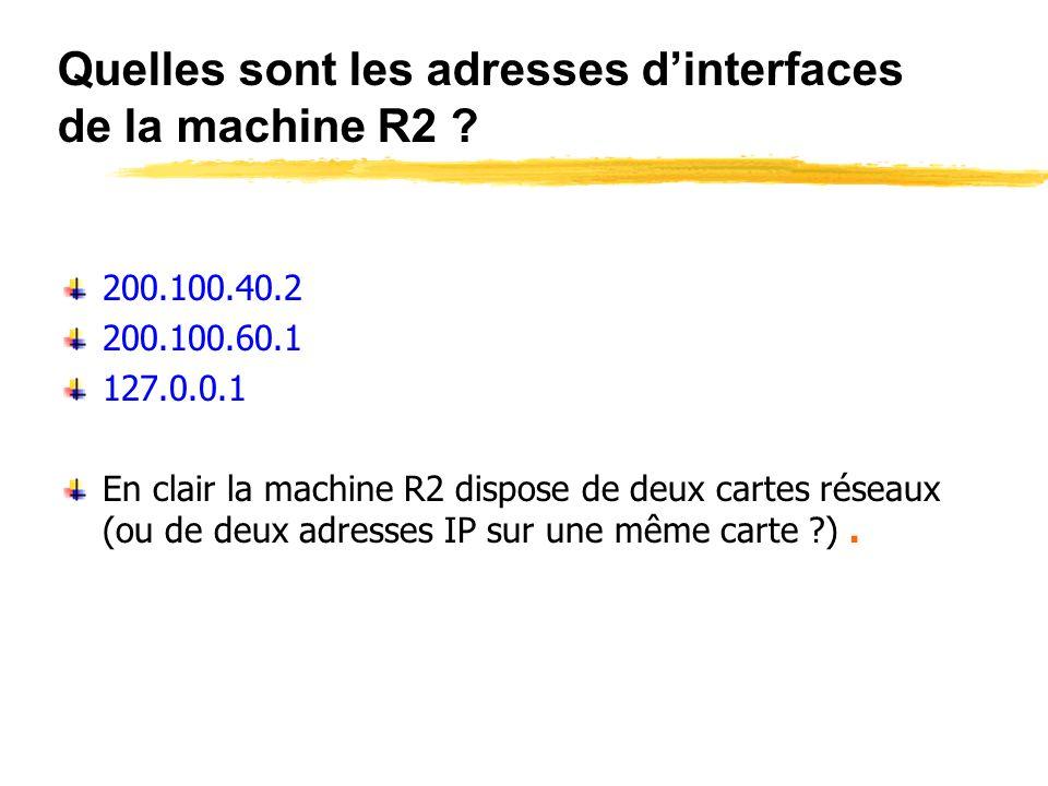 Quelles sont les adresses d'interfaces de la machine R2