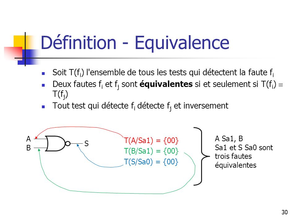 Définition - Equivalence