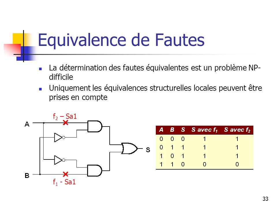 Equivalence de FautesLa détermination des fautes équivalentes est un problème NP-difficile.