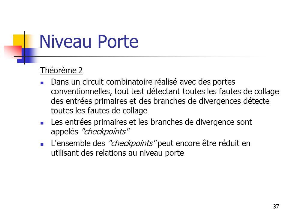 Niveau PorteThéorème 2.