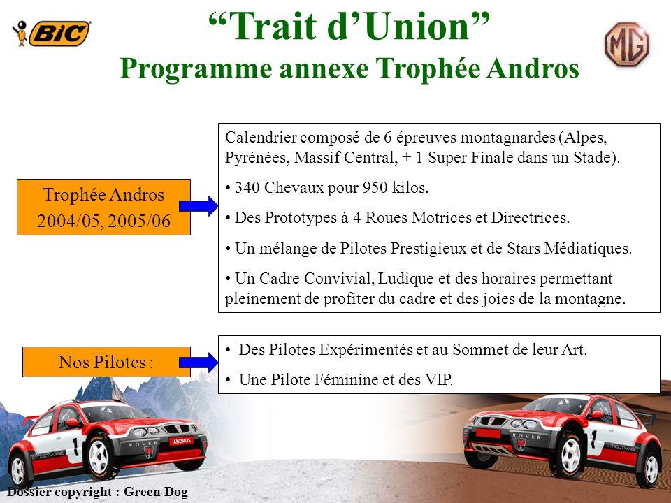 Trait d'Union Programme annexe Trophée Andros